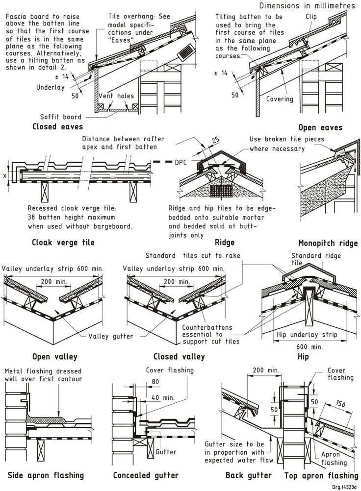 25 Best Images About C O N T 183 Struct On Pinterest