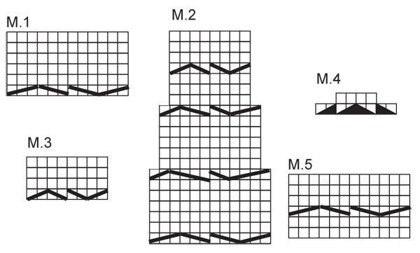 Conjunto de: Suéter de punto DROPS con mangas raglán, Gorro y Botitas con torsadas / trenzas en Alpaca. Diseño DROPS: Patrón No. Z-075-by + Z-076-by + Z-077-by Patrón gratuito de DROPS Design.