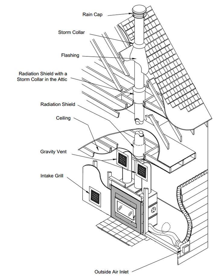 Bedroom Furniture Arrangement Diagram
