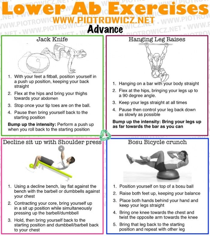 Lower Ab Exercises for Advance - Sixpack Workout Healthy Gym Fit