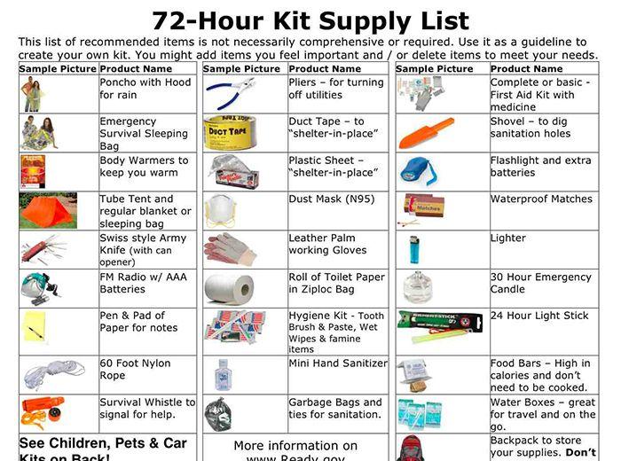 emergency solar storm survival guide - photo #23