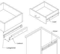 Ga je zelf meubels maken? Dan zullen daar waarschijnlijk ook één of meerdere laden in komen. Een lade met ladegeleiders maken kun je zelf met de KARWEI klusinstructie.
