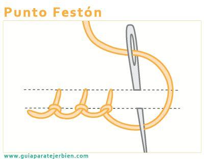 http://www.guiaparatejerbien.com/2008/07/puntos-bsicos-de-bordado.html