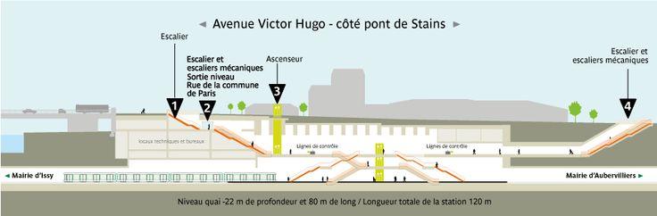 Murs de rampe à Aubervilliers (93) : Dans le cadre des travaux du prolongement de la ligne 12 du métro, des aménagements de surface sont en cours à Aubervilliers. Le projet consiste en la construction d'un accès routier en pente à un pont.