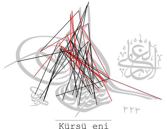 Hattat Sami Efendi'nin yazdığı Sultan II. Abdulhamid tuğrasında kürsü enine eşit (29 adet siyah çizgi) ve yaklaşık esit (17 adet kırmızı çizgi) mesafeler Yüzyil kadar önceki imkanlar duşunüldüğünde bu tuğradaki bu bir çeşit altın oran silsilesi, sözkonusu tuğrayı eşsiz ve harikulade kılmaktadır Daha farklı ölçü tespitlerini ve detay bilgileri de görebilmek için bakınız: Derman, Uğur M. Tuğralarda estetik. İlgi mecmuası, sayi: 33, s.16-24. 1982