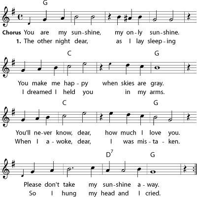 You Are My Sunshine « Mamas Truhe. Kostenlose Noten und Melodien zum Ausdrucken und Mitsingen.