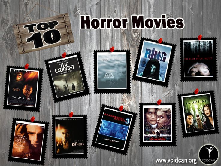 Voidcan.org brings you the list of top ten horror movies and all the information regarding horror movies which makes them best. List is researched by our movie experts.