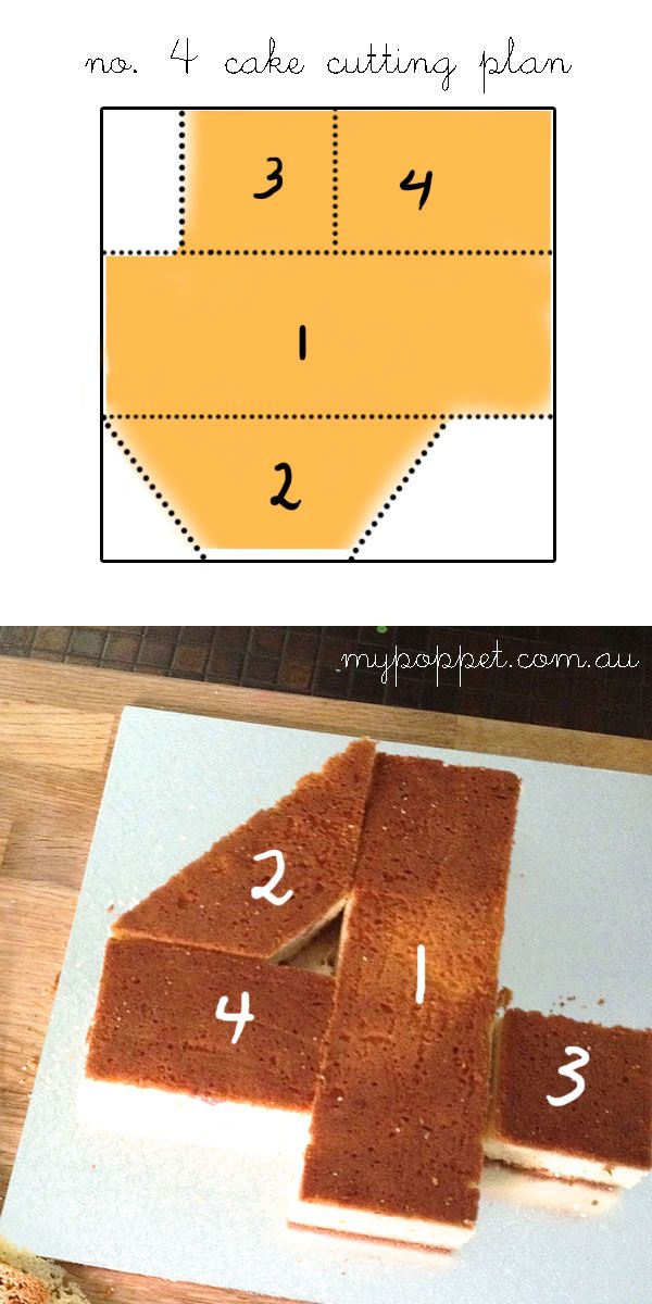 How to cut a number 4 cake // my poppet