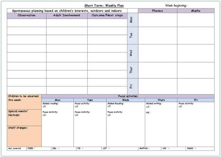 Magic Rockets and Fairy Wings new EYFS weekly planning template