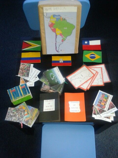 Continent project work: South America box.