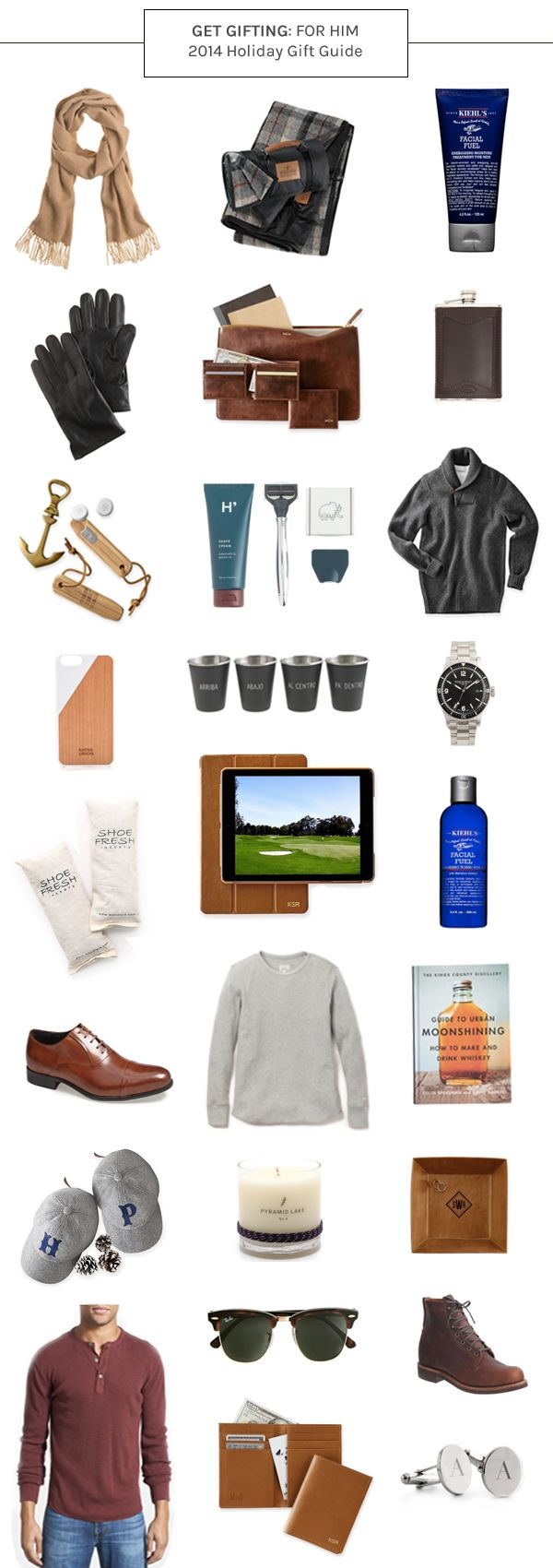 gift guide for him - Best Gifts Christmas 2014