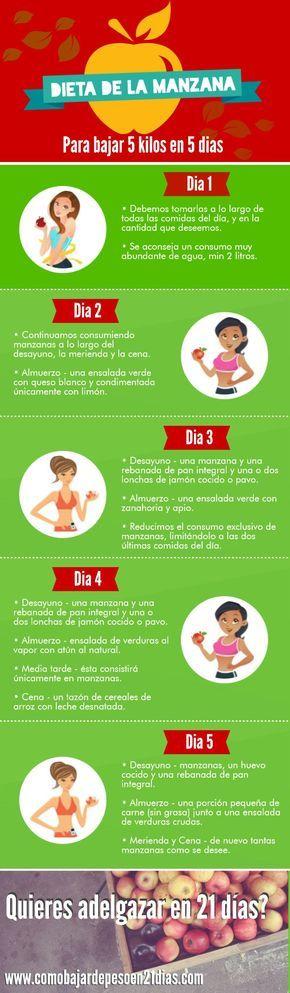 Dieta De La Manzana - Infographic