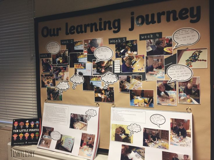 Learning Journey and class journals.