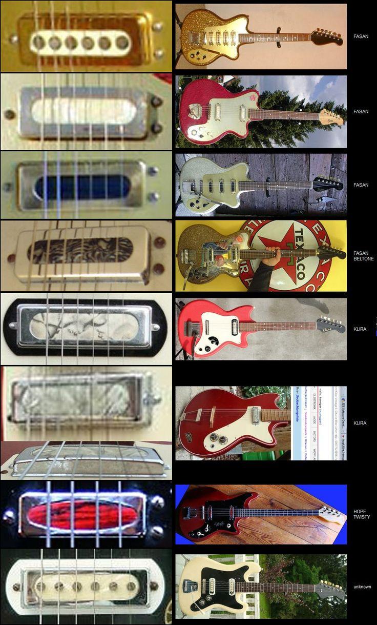 Guitarworld.de | Deutsche Tonabnehmer/ Pickups