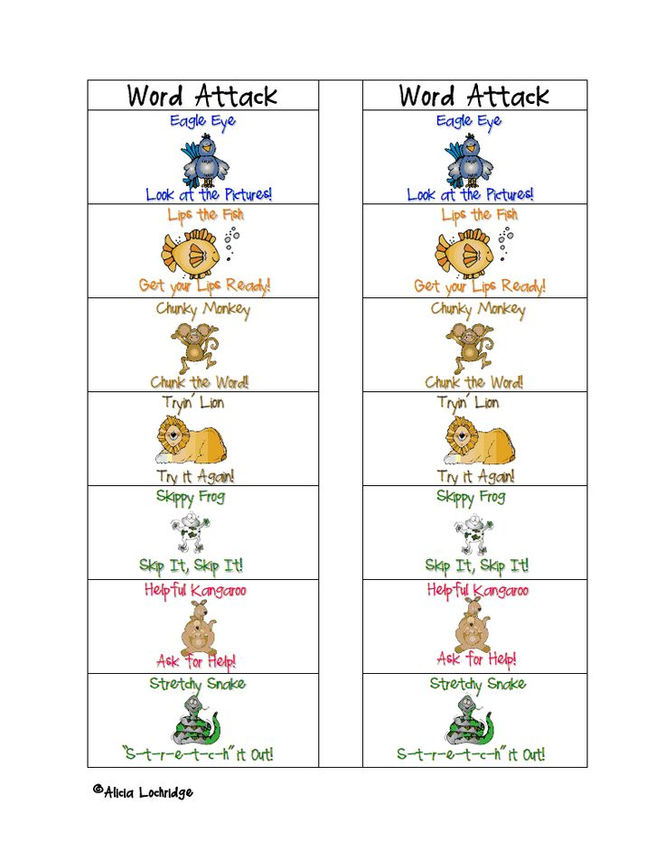 Original together with Original as well St Basil Web Std furthermore Original furthermore Phonemic Awarenss. on reading strategies for kindergarten parents