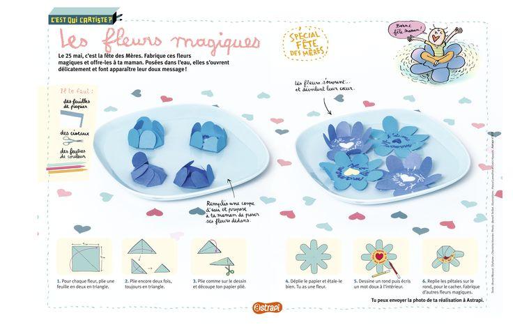 Les fleurs magiques: un bricolage poétique pour les enfants, à réaliser avec du papier puis à poser sur l'eau pour admirer les pétales s'ouvrir. Extrait du magazine Astrapi n°815, pour les enfants de 7 à 11 ans