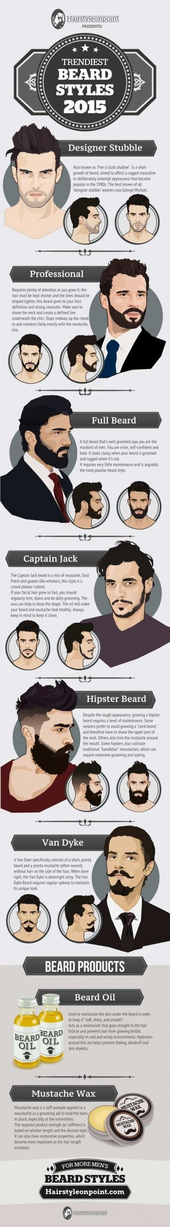 Beard Style | Current trends #Men  #Hair #Fashion