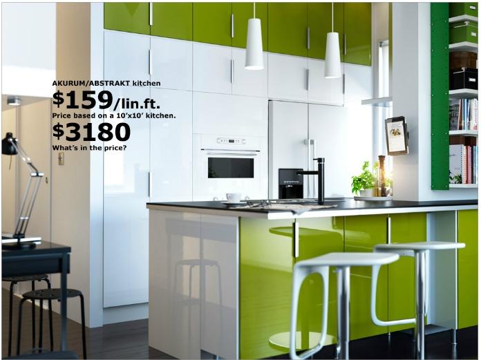 ikea kitchen - thermoplastic   Loft Design ideas