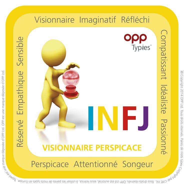 Intuition Introvertie avec Sentiment Extraverti Type MBTI INFJ