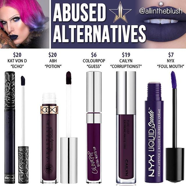 Dupes for Jeffree Star's Abused lipstick @allintheblush
