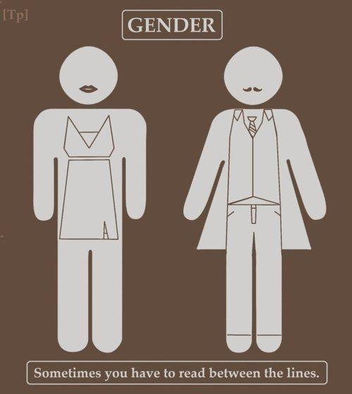 Gender Inequality Index (GII)