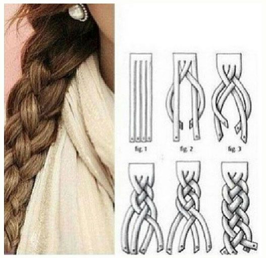 HOW-TO: Super Cute 4-Strand Braid (Step-by-Step Diagram Included)  One for Hayley to learn