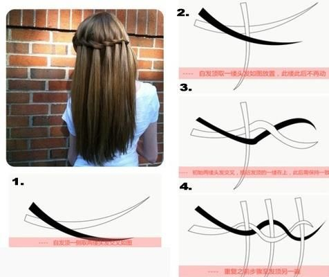 Quick easy tutorial for waterfall braid