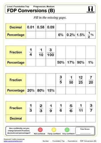 FDP Conversions (B) Maths Worksheets