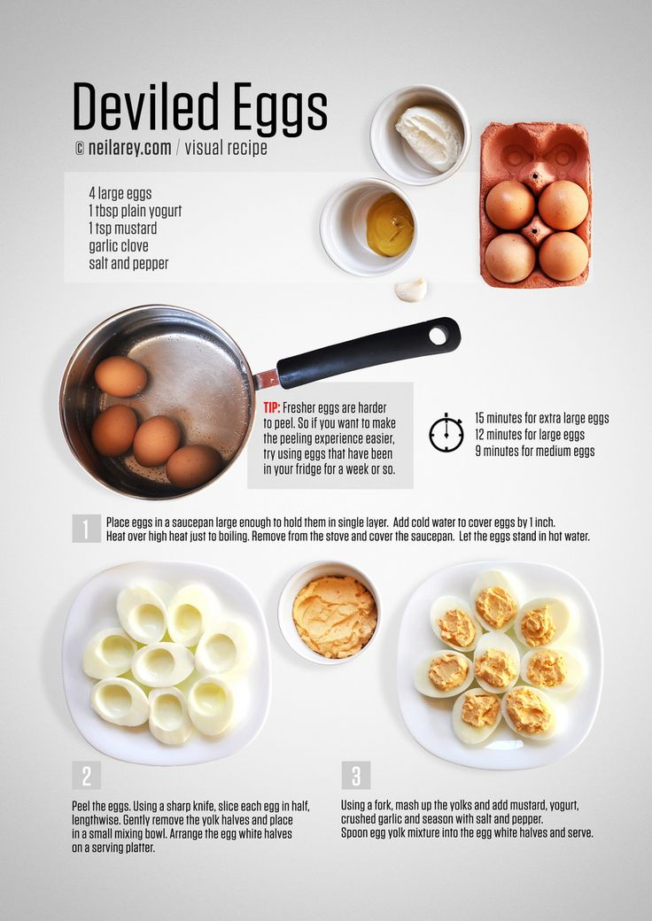 Ingredients 4 large eggs 1 tbsp plain yogurt 1 tsp mustard garlic clove salt and pepper Instructions Step 1: Place eggs in a saucepan large enough to hold them in single layer. Add cold water to cover eggs by 1 inch. Heat over high heat just to...