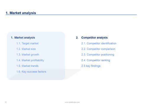 9 best Business Love xx images on Pinterest Competitor analysis - competitive analysis sample