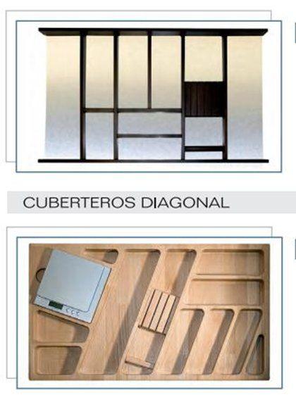 53 besten Accesorios para Muebles de Cocina Bilder auf Pinterest ...