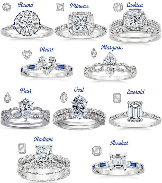 Diamond Engagement Ring Buying Guide: How To Choose An