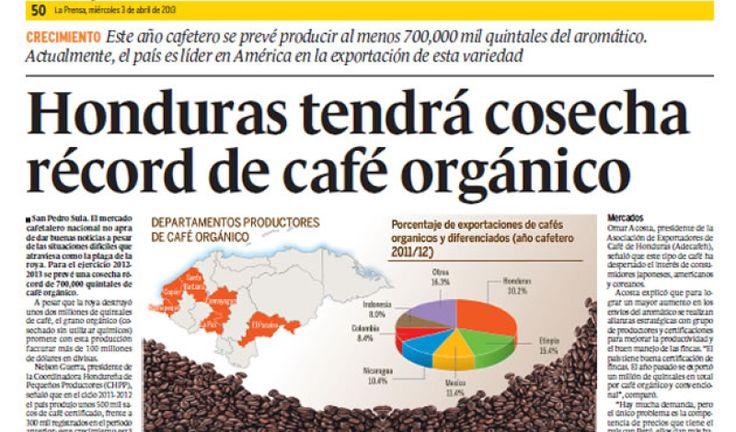 Honduras, primer exportador