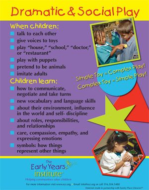 The Early Years Institute shares what children learn through dramatic and social play!