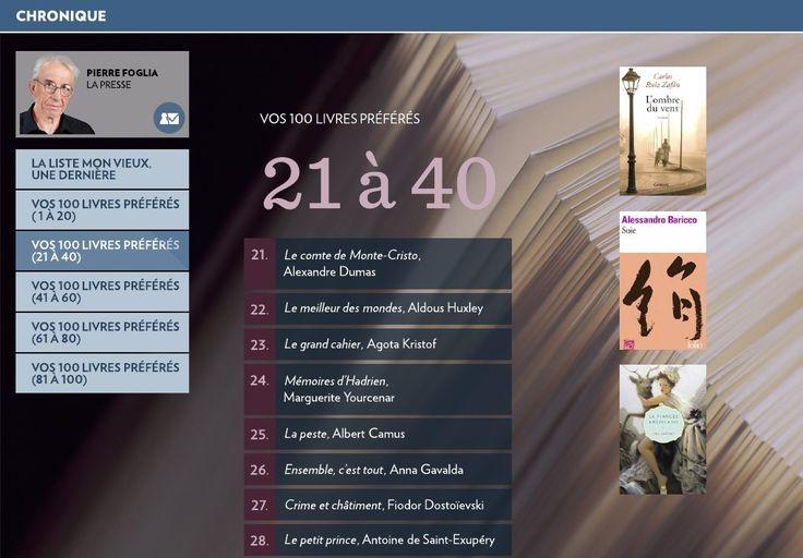 21. Le comte de Monte-Cristo, AlexandreDumas-22. Le meilleur des mondes, Aldous Huxley-23. Le grand cahier, Agota Kristof-24…
