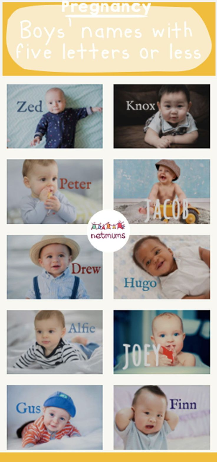 Looking for the perfect short name for your baby boy? Well, we've found the top 20 short names for boys, using just five letters or less. AND, we're pretty sure you won't have heard of some of these before ...