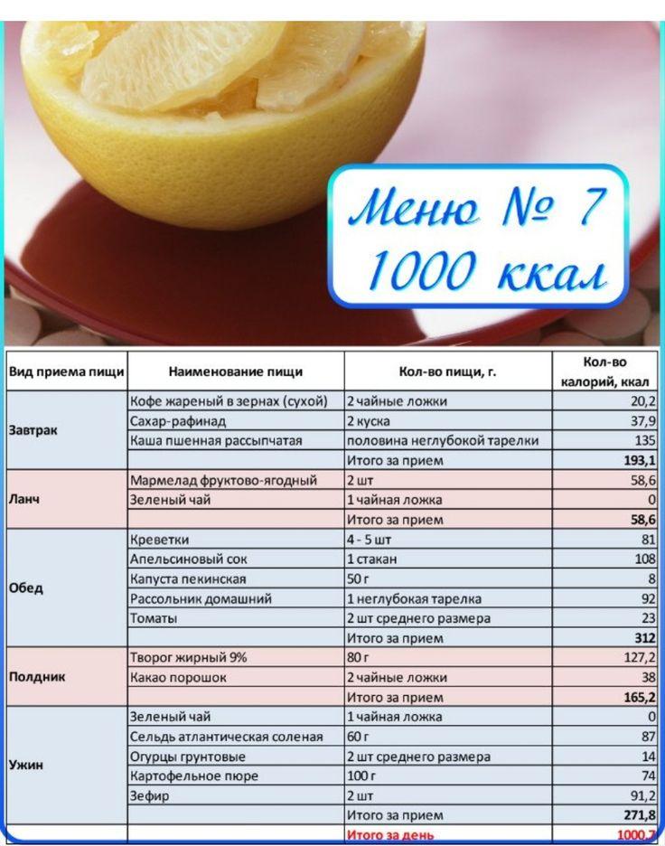 Диеты подсчет калорий в