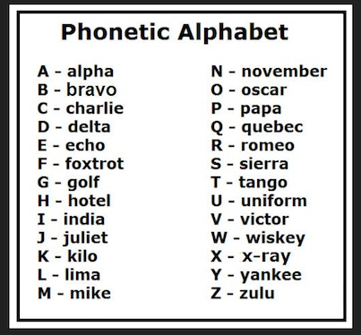 8 Best Pronunciation Images On Pinterest | English Grammar