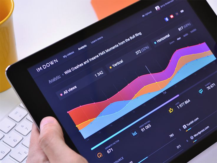 Responsive Web Dashboard by Ramotion