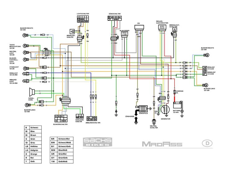 diagram download 200cc lifan wiring diagram wiring diagram