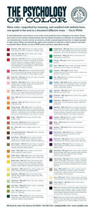 The Psychology of Color. I believe almost everything I read on the internet.