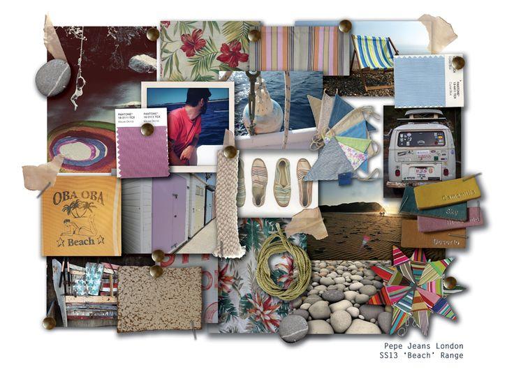 water textile mood board - Google Search | Fashion ...
