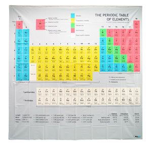 Periodic Table Shower Curtain | Chemistry science experiments, teaching & education tools: Educational Innovations