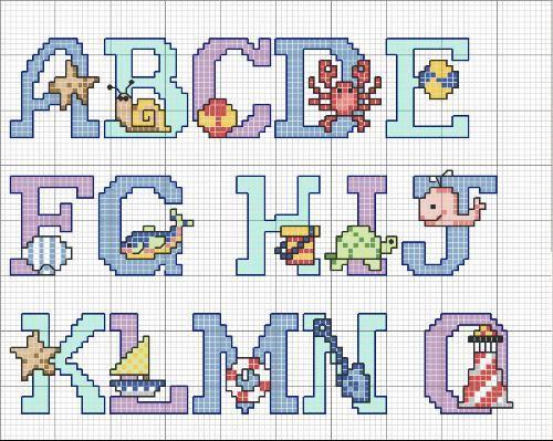 Una Locura de ideas !!! de punto de cruz: Abecedario en punto de cruz de letras de colores con motivos marinos