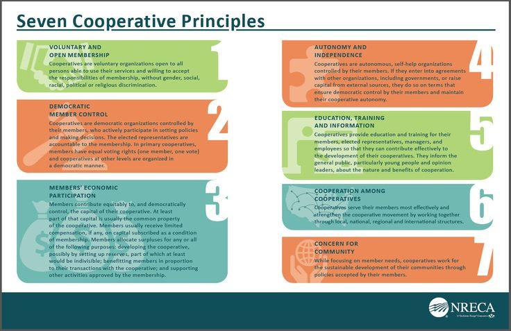 Cooperative Principle #7: Concern for Community / Missouri's Electric Cooperatives