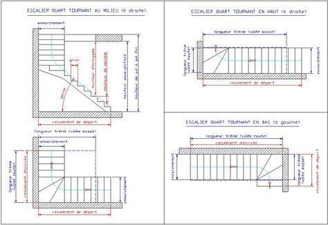 17 meilleures id es propos de calcul escalier sur pinterest dimension escalier mesure de l. Black Bedroom Furniture Sets. Home Design Ideas