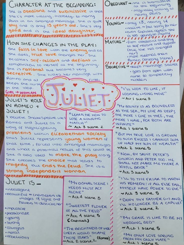 romeo and juliet- juliet: character development essay Romeo and juliet extended answers 1 who is the protagonist (main character) of the story, romeo and juliet consider who acts more maturely and who undergoes the most character development.