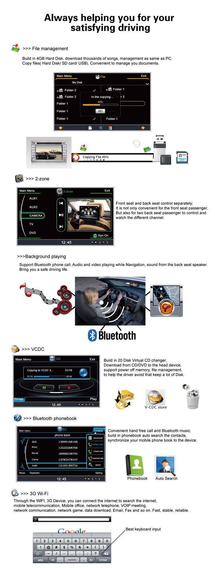 Autoradio Navigation MP5 DVD Player für 2005-2012 BMW E90 mit GPS Bluetooth 3G Wlan DVR Unterstützt Backup kamera Steuerung über Lenkradfernbedienung