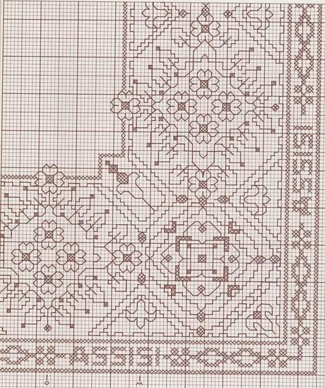 Il lavoro si esegue su tessuto a trama larga e regolare (tela Assisi, émiane, tela aida, lino, canovaccio oppure canapa e juta), in modo da poter contare i fili su cui ricamare. Solitamente si usa un unico colore di filato oppure due tonalità molto vicine dello stesso colore, una per il punto croce, l'altra per il punto scritto. Quest'ultimo ha la funzione di contornare le zone colorate a punto croce e di dare rilievo al disegno.  Il filo da ricamo è scelto in accordo con il tessuto di…