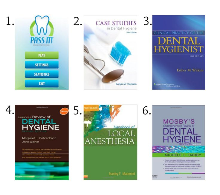 Life of a Dental Hygiene Student : Part 3- BOARDS